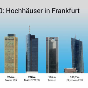 Comparison of Towers - Frankfurt Skyscrapers