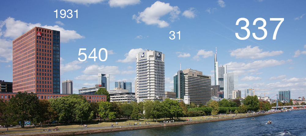 The Main river shore in Frankfurt and the skyscrapers in the background